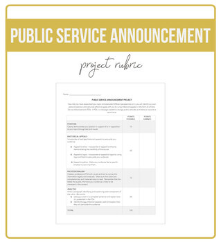 Public Service Announcement Project Rubric