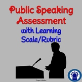 Public Speaking Assessment Template with Learning Scale/Rubric