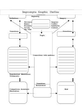 Public Speaking: Impromptu Speech Graphic Outline