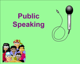Public Speaking Introduction Lesson