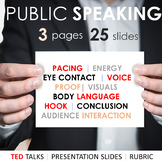 Public Speaking Mini-lesson with TED Talks - CCSS