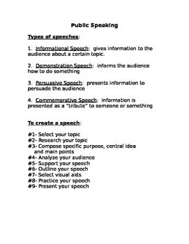 Public Speaking Notes and Assignment