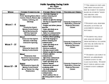 Public Speaking Pacing Guide