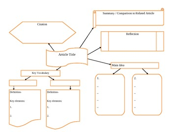 Public Speaking / Presentation Skills Tool Kit