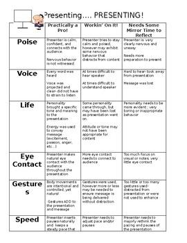 Public Speaking Rubric