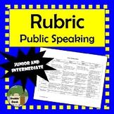 Public Speaking Rubric –Junior/Intermediate