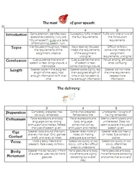 Public Speaking Rubric and Scoring Sheet for Junior High &