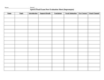 Public Speaking: Speech FE peer evaluation sheet - impromptu