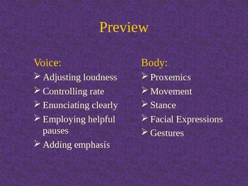 Public Speaking: Using the Body and the Voice