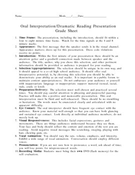 Public Speaking:Oral Interpretation Grading Rubric
