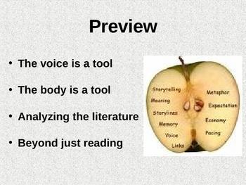 Public Speaking:Oral Interpretation Power Point (13slides)