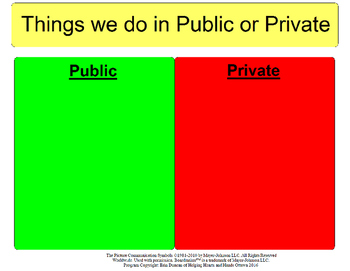 Public or Private Behaviours