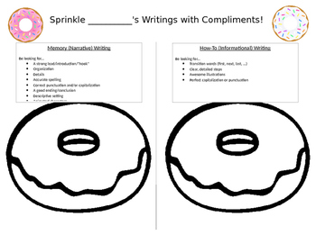Publishing Party Compliment Sheet