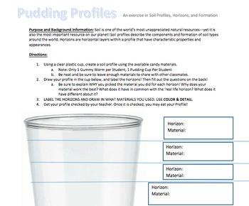 Pudding Soil Profiles