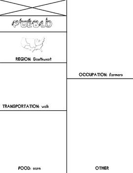 Pueblo Flip Book