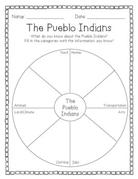 Pueblo Indian Graphic Organizer