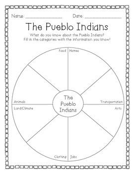 Pueblo Indian Graphic Organizer
