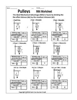 Pulley Worksheet on IMA Ideal Mechanical (also incl Lab sheet) | TpT