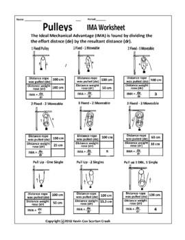 Pulleys Worksheets | Teachers Pay Teachers