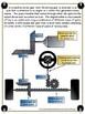 Pulleys & Gears Unit