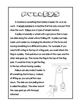 Pulleys Information