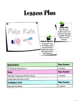 Pulse Rates Lesson