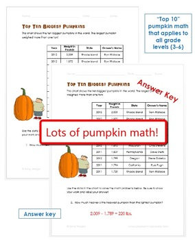 Pumpkin Activity Booklet, Worksheets and Lesson Plans for Grades 3 - 6