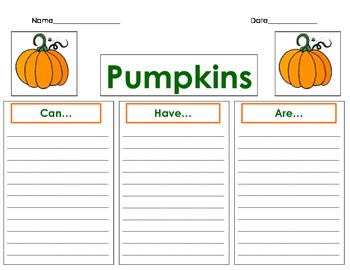 Pumpkin: Can-Have-Are Writing Map