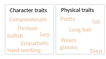 Pumpkin Character and Physical Traits