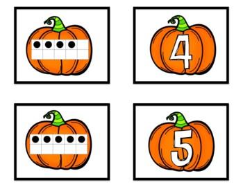 Pumpkin Number Concentration