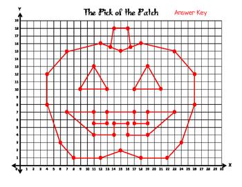 Pumpkin Coordinate Graph