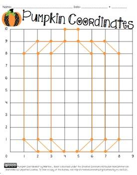 Pumpkin Coordinates