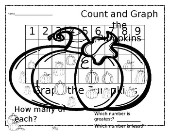 Pumpkin Count and Graph