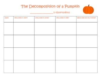 Pumpkin Decomposition chart