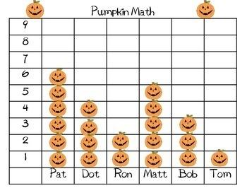 Pumpkin Activities Math, Science, Reading, Writing for first Grade