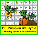 Pumpkins Life Cycle PowerPoint -3 Levels + Illustrated Vocabulary Slides