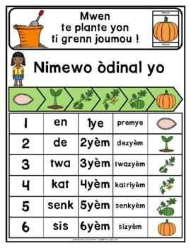 Pumpkin Life Cycle Emergent Reader in Haitian Creole