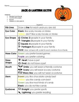 Pumpkin Math Glyph