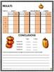 Pumpkin Math, Science, and Data Analysis - 3rd, 4th, 5th, 6th Grade