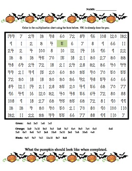 Pumpkin Multiplication Fact Review