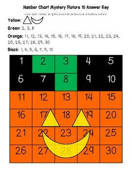 Pumpkin October Early Math (Numbers 1-30) Number Chart Mystery Picture