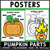 Pumpkin Parts Posters