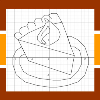 Pumpkin Pie - A Math-Then-Graph Activity - Finding Vertices