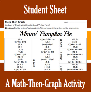 Pumpkin Pie - A Math-Then-Graph Activity - Finding Vertices