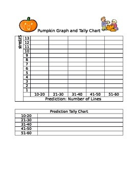 Pumpkin Prediction (Estimating)