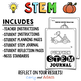 Pumpkin STEM Activity: Catapult - NGSS Aligned