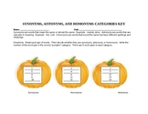 Pumpkin Synonyms, Antonyms, and Homonyms