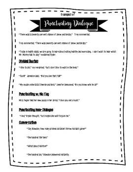 Punctuating Dialogue Cheat Sheet