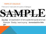 Punctuating Dialogue PowerPoint