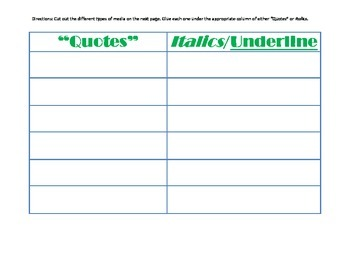 Punctuating Titles: Quotes, Italics and Underlining Practice